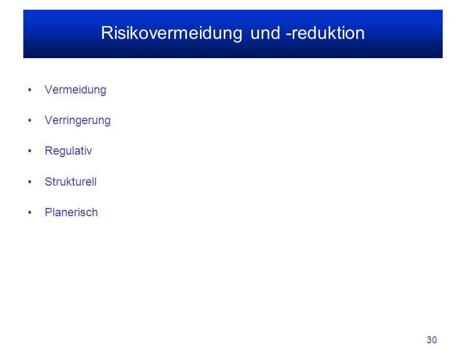 Risikovermeidung und -reduktion