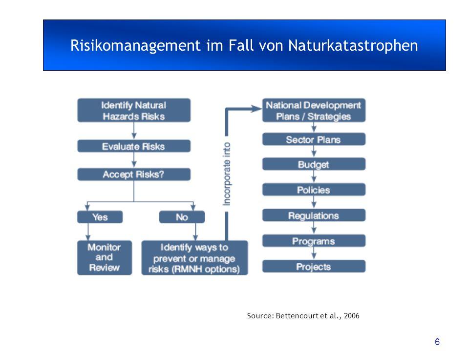 Risikomanagement im Fall von Naturkatastrophen