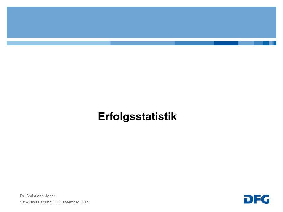 Erfolgsstatistik Dr. Christiane Joerk