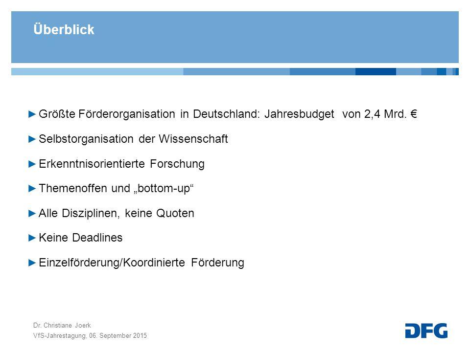 Überblick Größte Förderorganisation in Deutschland: Jahresbudget von 2,4 Mrd. € Selbstorganisation der Wissenschaft.