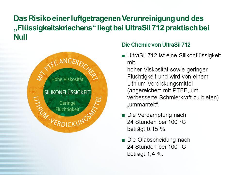 """Das Risiko einer luftgetragenen Verunreinigung und des """"Flüssigkeitskriechens liegt bei UltraSil 712 praktisch bei Null"""