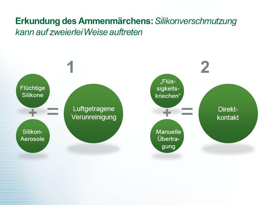 """""""Flüs-sigkeits- kriechen"""