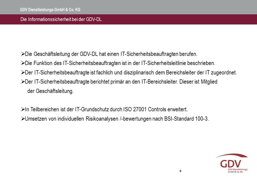 Der IT-Bereich der GDV-DL ist nach ISO 9001 zertifiziert.