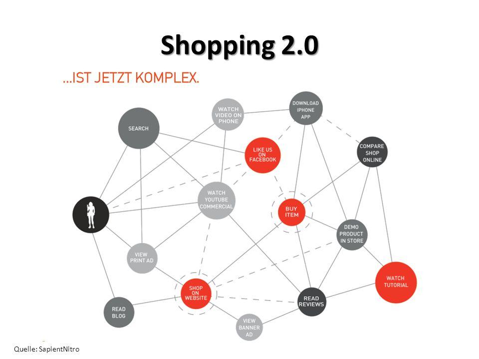 Shopping 2.0 Quelle: SapientNitro