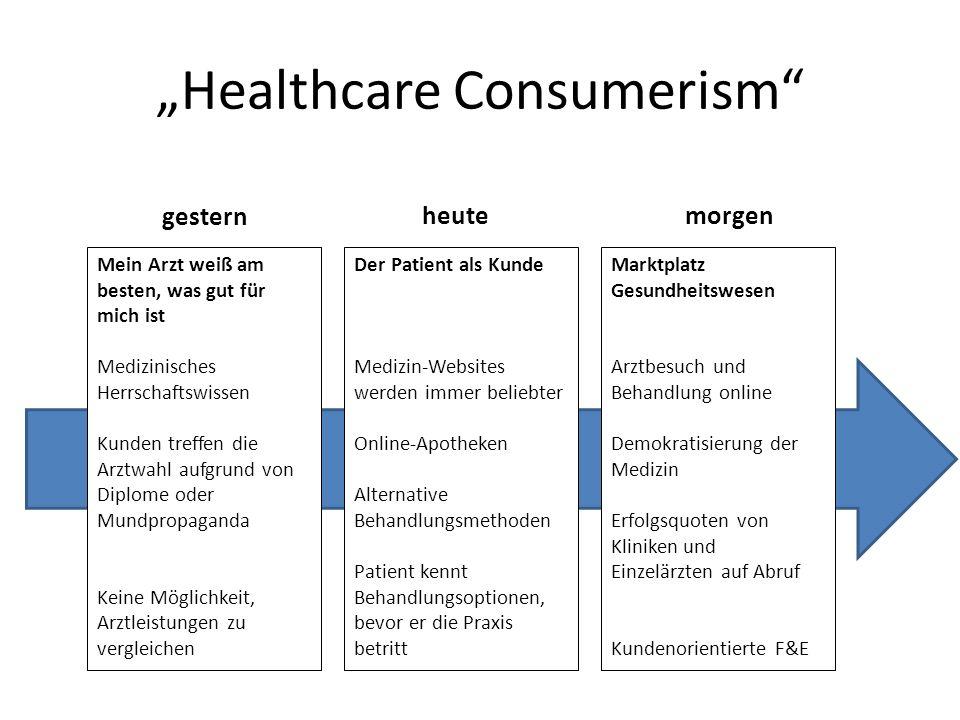 """""""Healthcare Consumerism"""