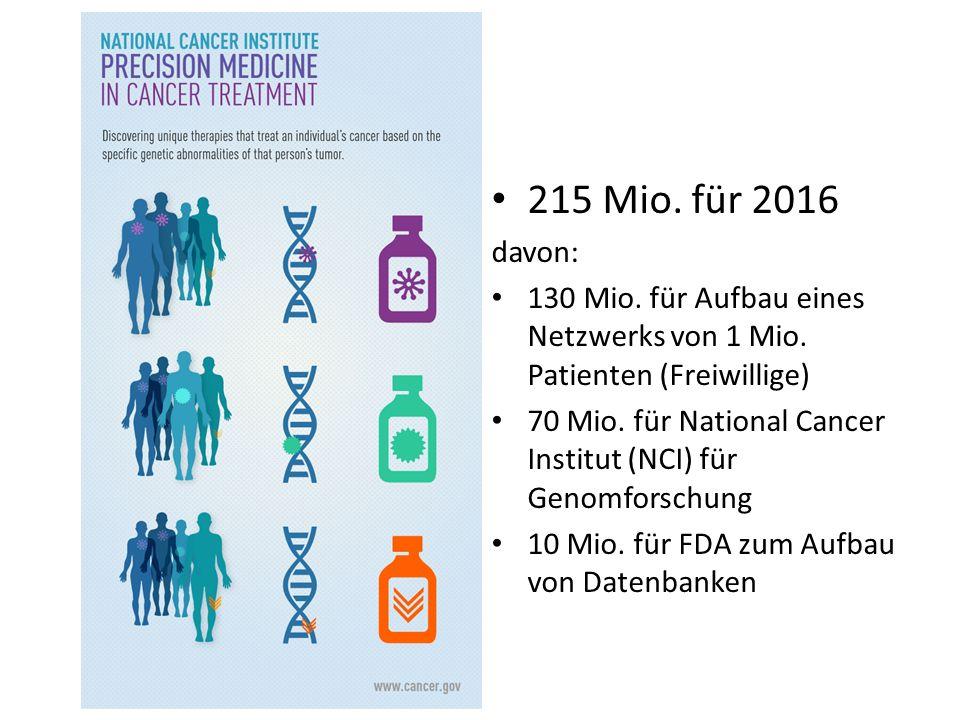 215 Mio. für 2016 davon: 130 Mio. für Aufbau eines Netzwerks von 1 Mio. Patienten (Freiwillige)