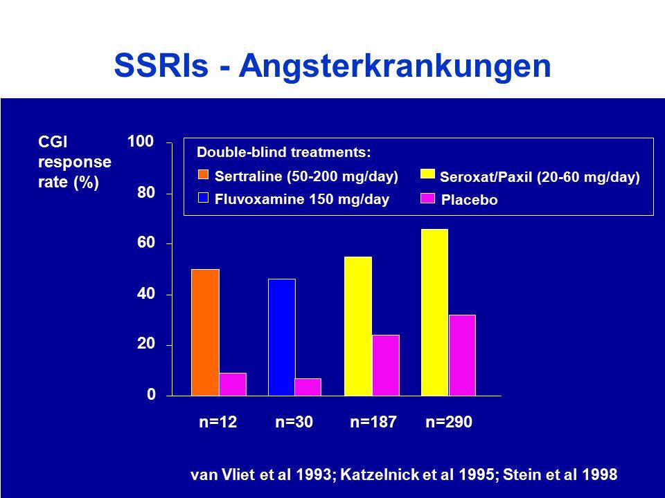 SSRIs - Angsterkrankungen