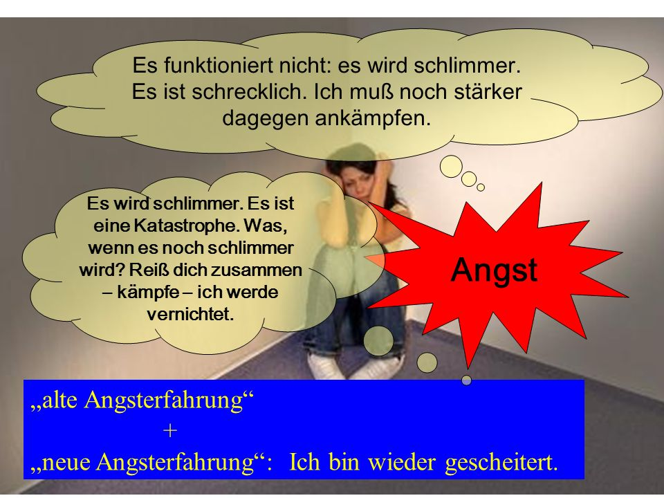 "Angst ""alte Angsterfahrung +"