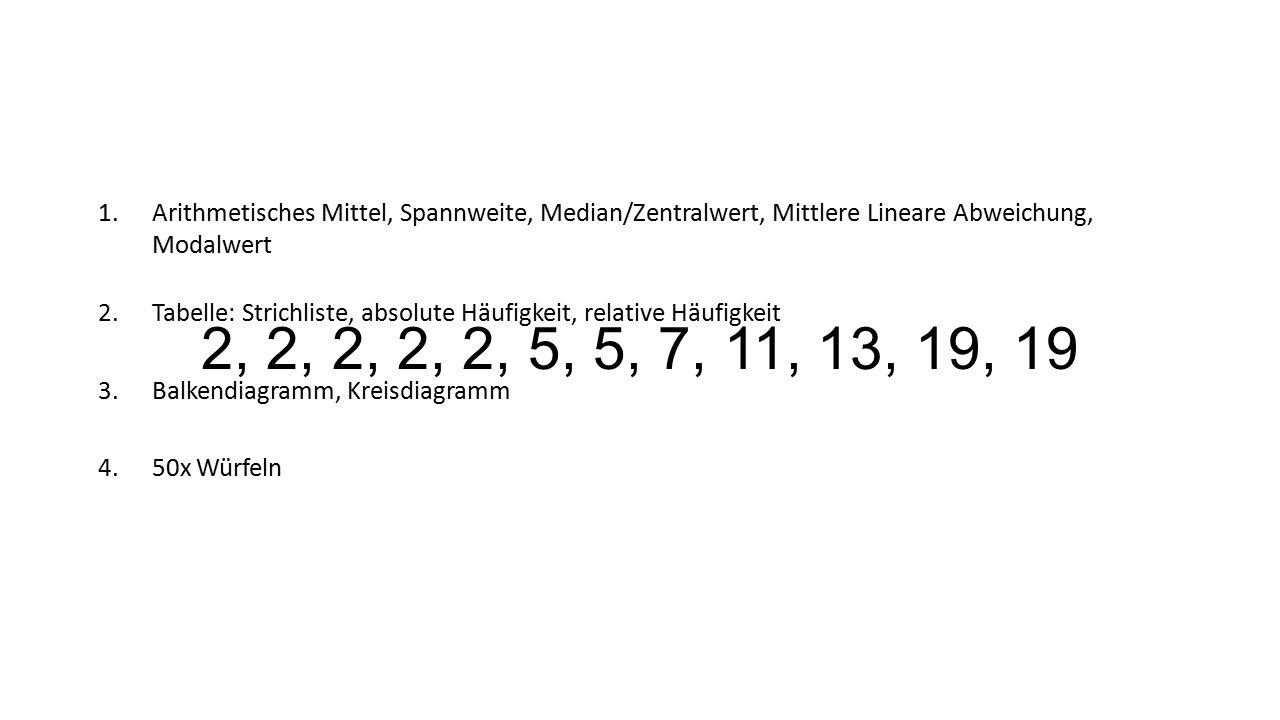Arithmetisches Mittel, Spannweite, Median/Zentralwert, Mittlere Lineare Abweichung, Modalwert