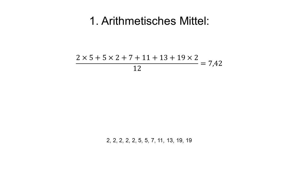 1. Arithmetisches Mittel: