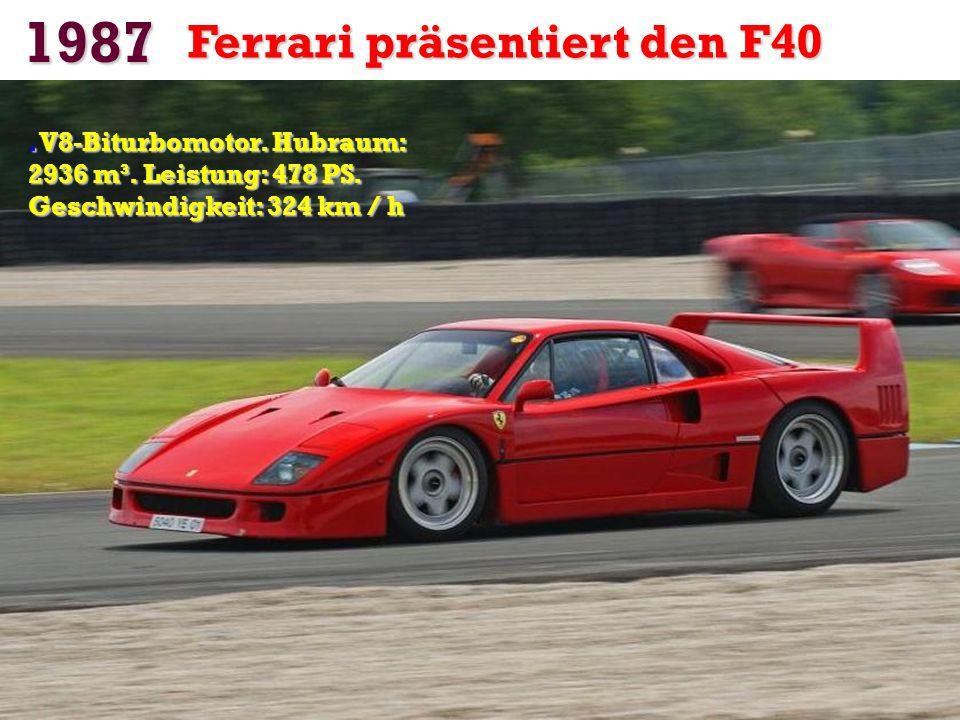 1987 Ferrari präsentiert den F40