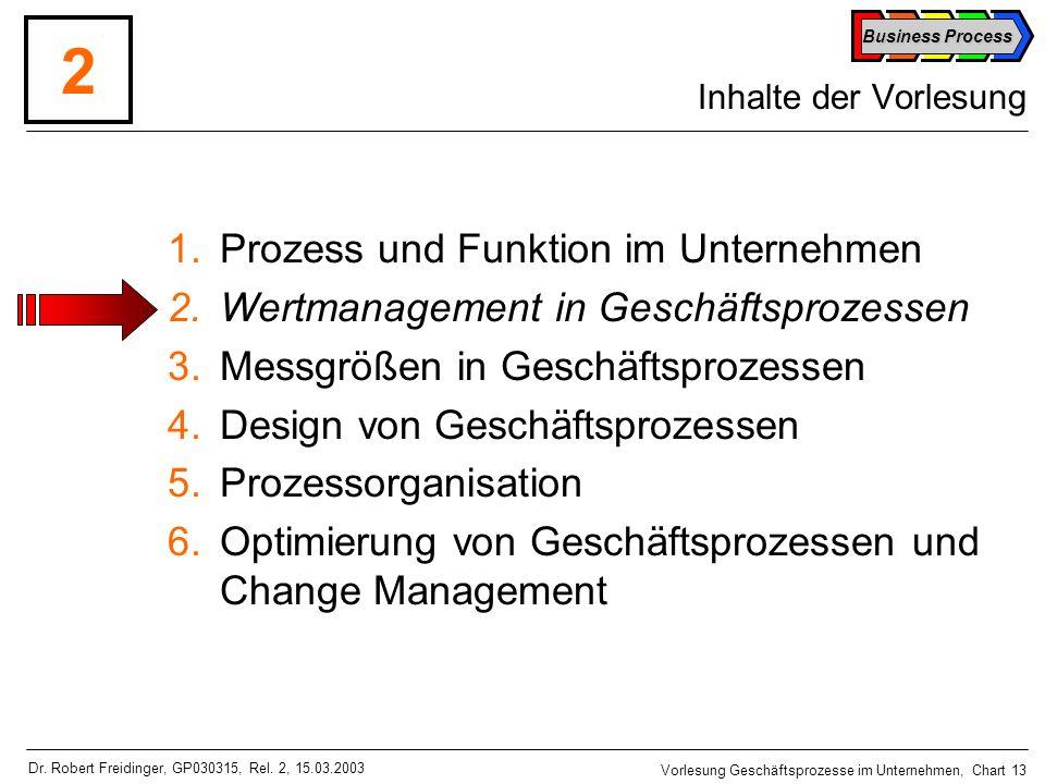 2 Prozess und Funktion im Unternehmen