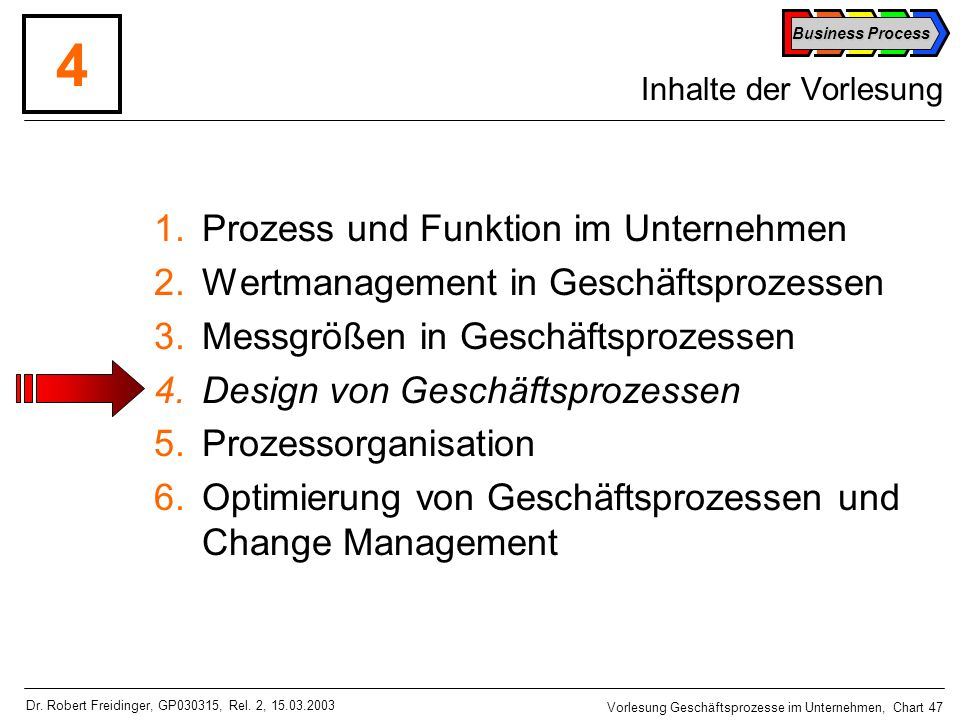 4 Prozess und Funktion im Unternehmen