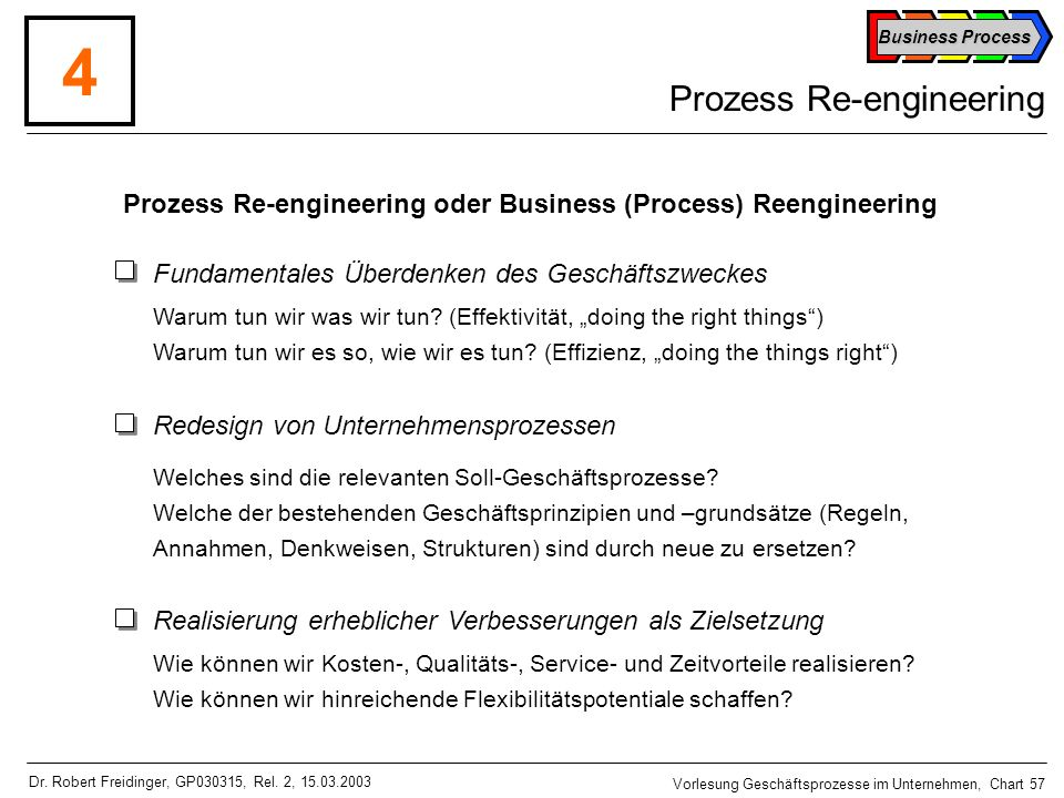 Prozess Re-engineering