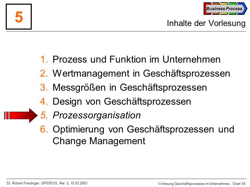5 Prozess und Funktion im Unternehmen
