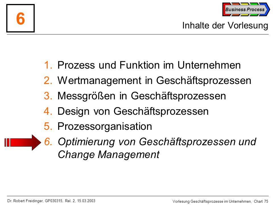 6 Prozess und Funktion im Unternehmen