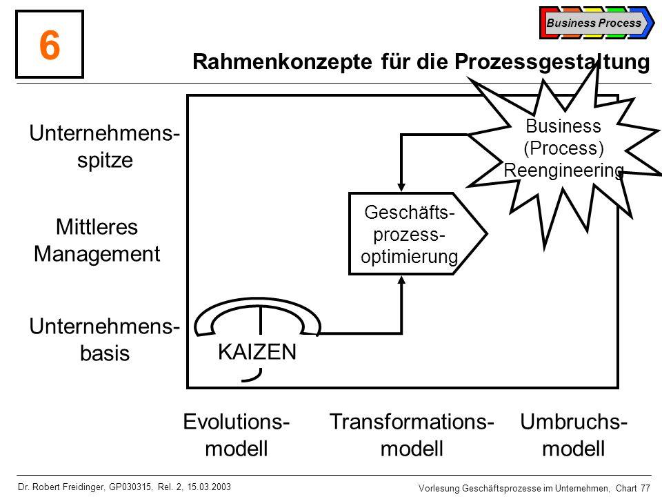 Rahmenkonzepte für die Prozessgestaltung