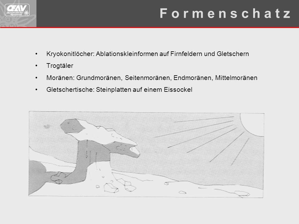 F o r m e n s c h a t z Kryokonitlöcher: Ablationskleinformen auf Firnfeldern und Gletschern. Trogtäler.