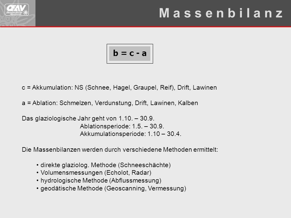 M a s s e n b i l a n z b = c - a. c = Akkumulation: NS (Schnee, Hagel, Graupel, Reif), Drift, Lawinen.