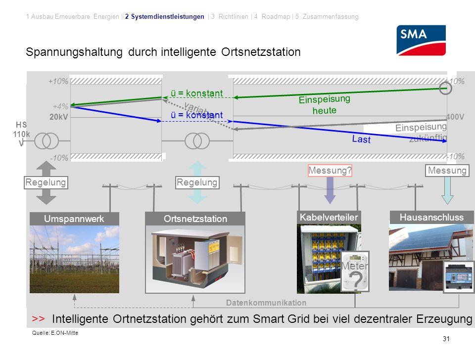 Spannungshaltung durch intelligente Ortsnetzstation