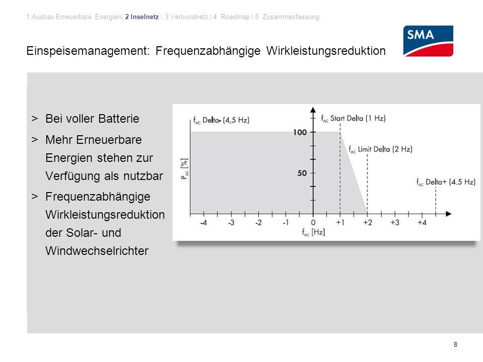 Einspeisemanagement: Frequenzabhängige Wirkleistungsreduktion