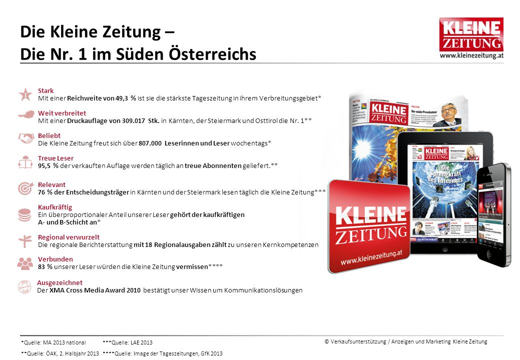 Die Kleine Zeitung – Die Nr. 1 im Süden Österreichs