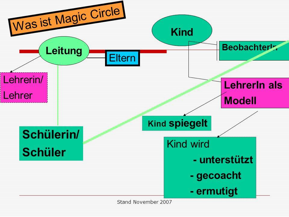 Was ist Magic Circle Schülerin/ Schüler Kind Leitung Eltern Lehrerin/