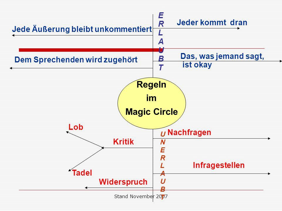 Regeln im Magic Circle E R L A U B T Jeder kommt dran