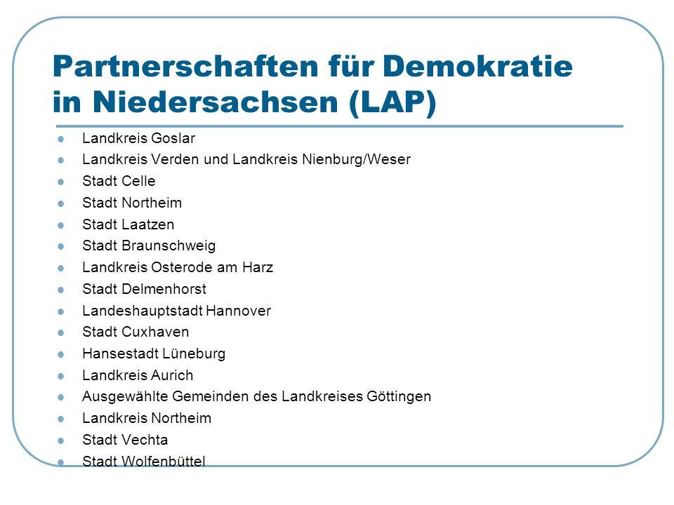 Partnerschaften für Demokratie in Niedersachsen (LAP)