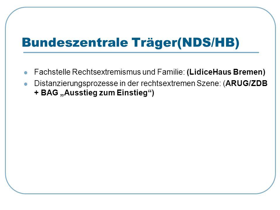 Bundeszentrale Träger(NDS/HB)
