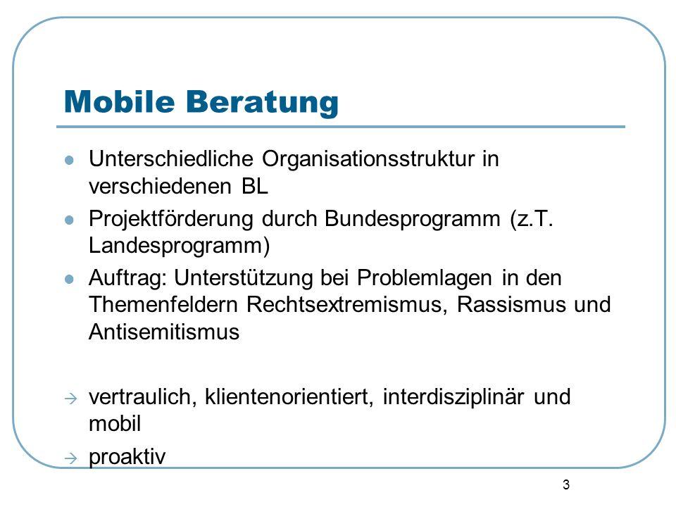 Mobile Beratung Unterschiedliche Organisationsstruktur in verschiedenen BL. Projektförderung durch Bundesprogramm (z.T. Landesprogramm)