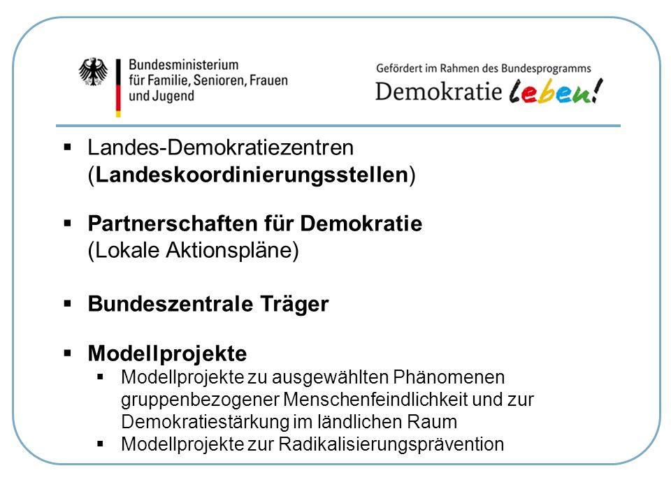 Landes-Demokratiezentren (Landeskoordinierungsstellen)