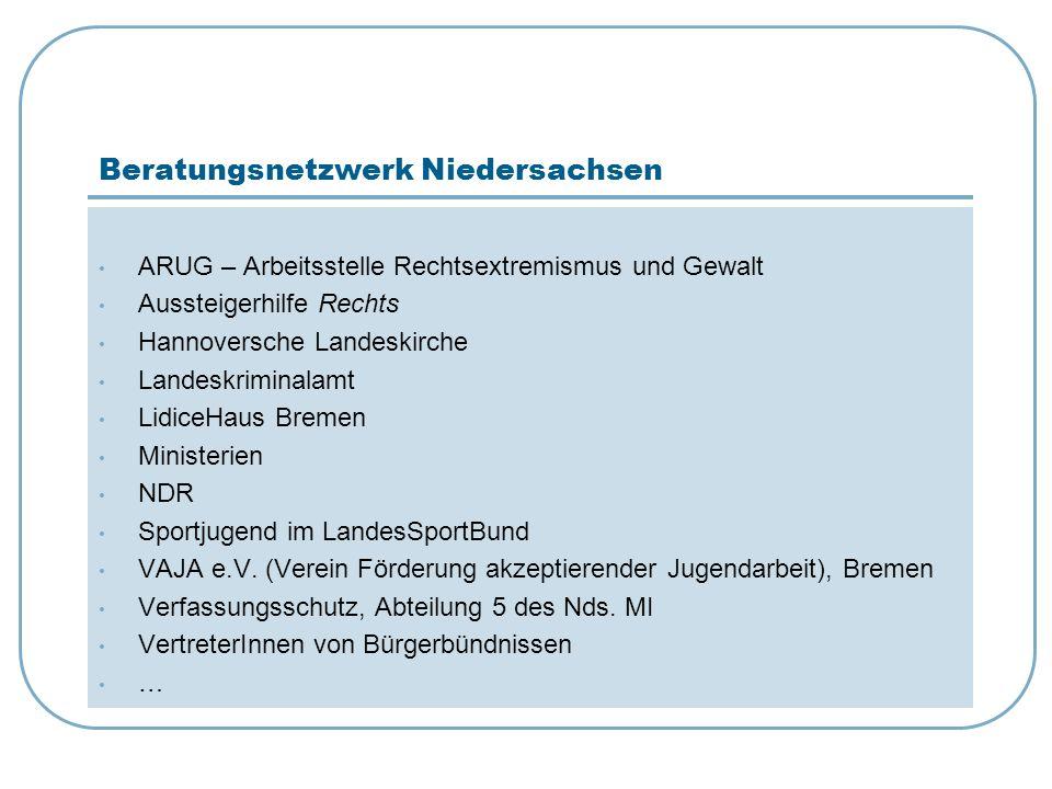Beratungsnetzwerk Niedersachsen