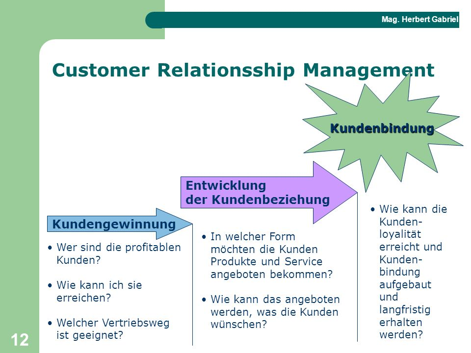 customer relationship marketing case study Magic at bharti in this study customer relationship management marketing and customer support with customer relationship management (crm) - a case study of.