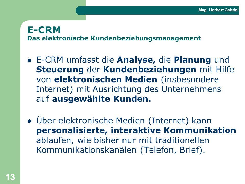 E-CRM Das elektronische Kundenbeziehungsmanagement