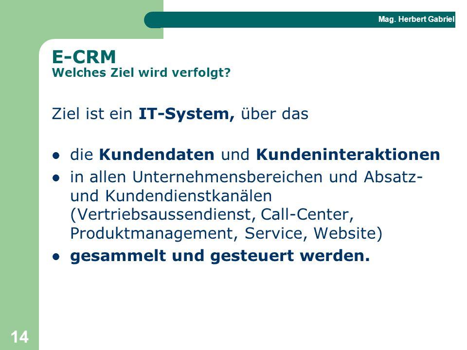 E-CRM Welches Ziel wird verfolgt