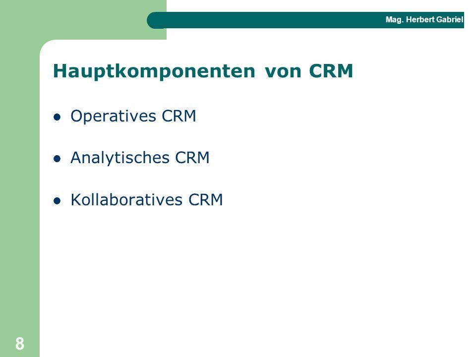 Hauptkomponenten von CRM