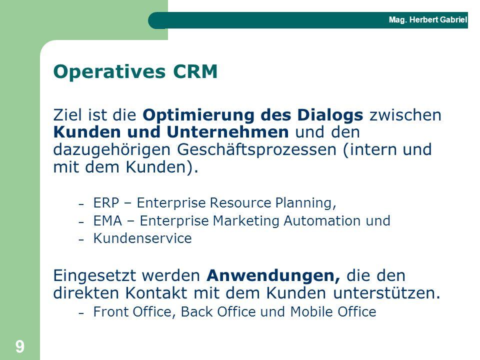 Operatives CRM