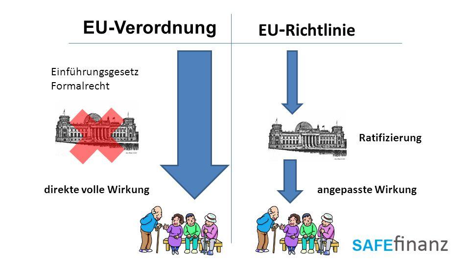 EU-Verordnung EU-Richtlinie Einführungsgesetz Formalrecht