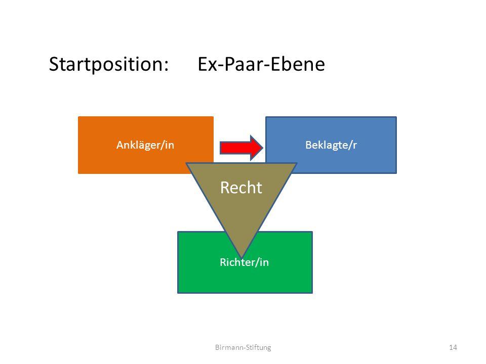 Startposition: Ex-Paar-Ebene