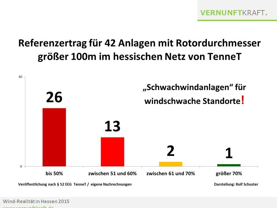 """""""Schwachwindanlagen für windschwache Standorte!"""