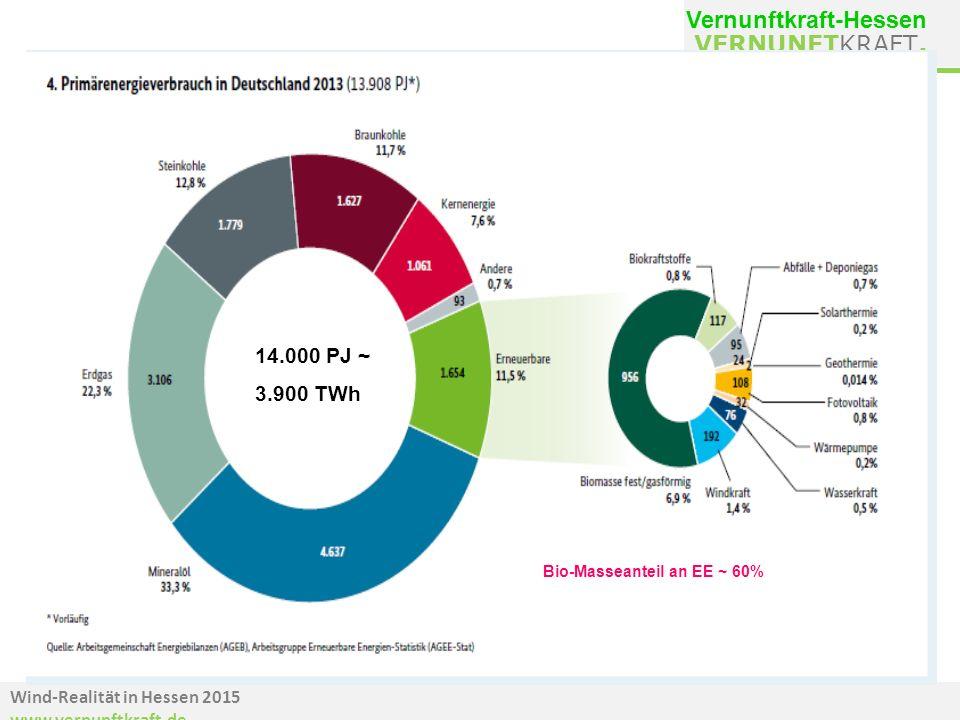 Vernunftkraft-Hessen