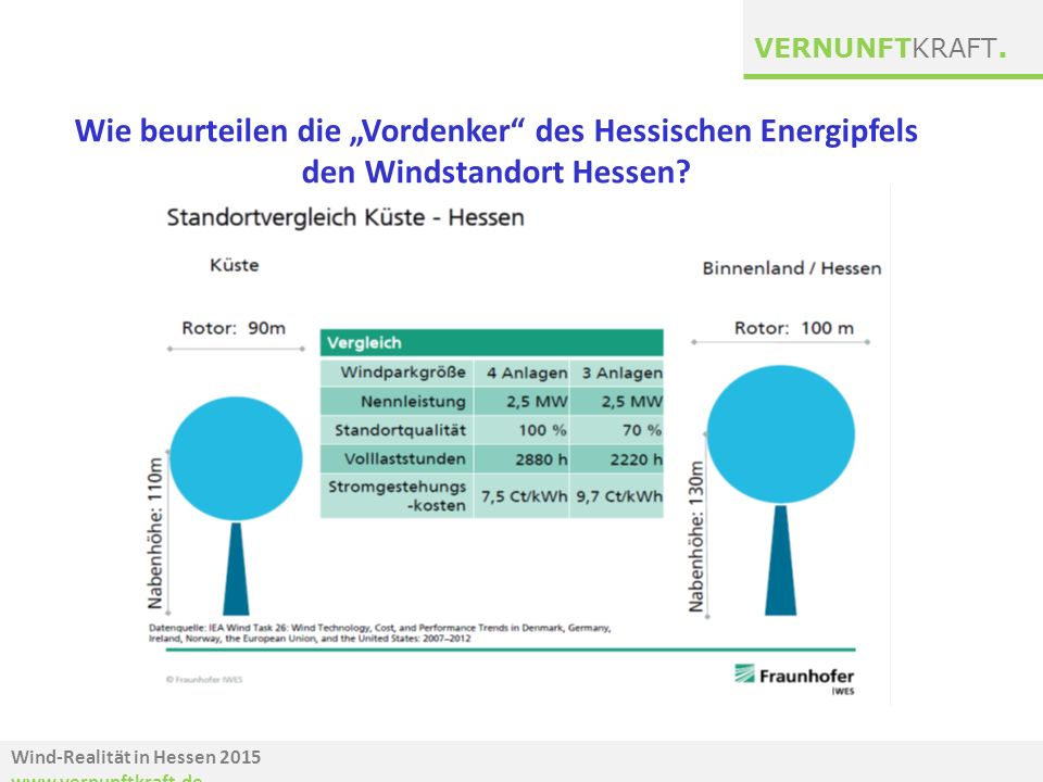 """Wie beurteilen die """"Vordenker des Hessischen Energipfels den Windstandort Hessen"""