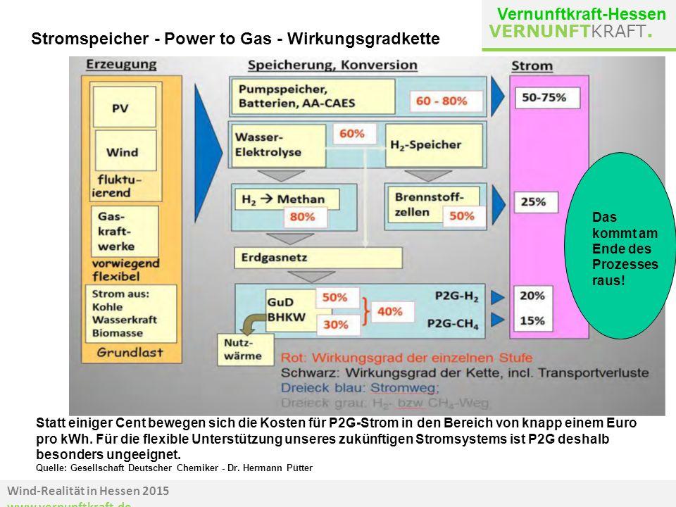 Vernunftkraft-Hessen Stromspeicher - Power to Gas - Wirkungsgradkette