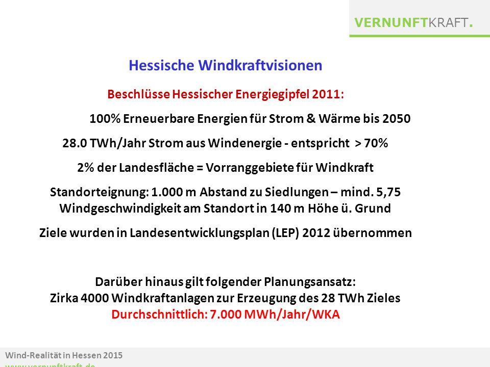 Hessische Windkraftvisionen