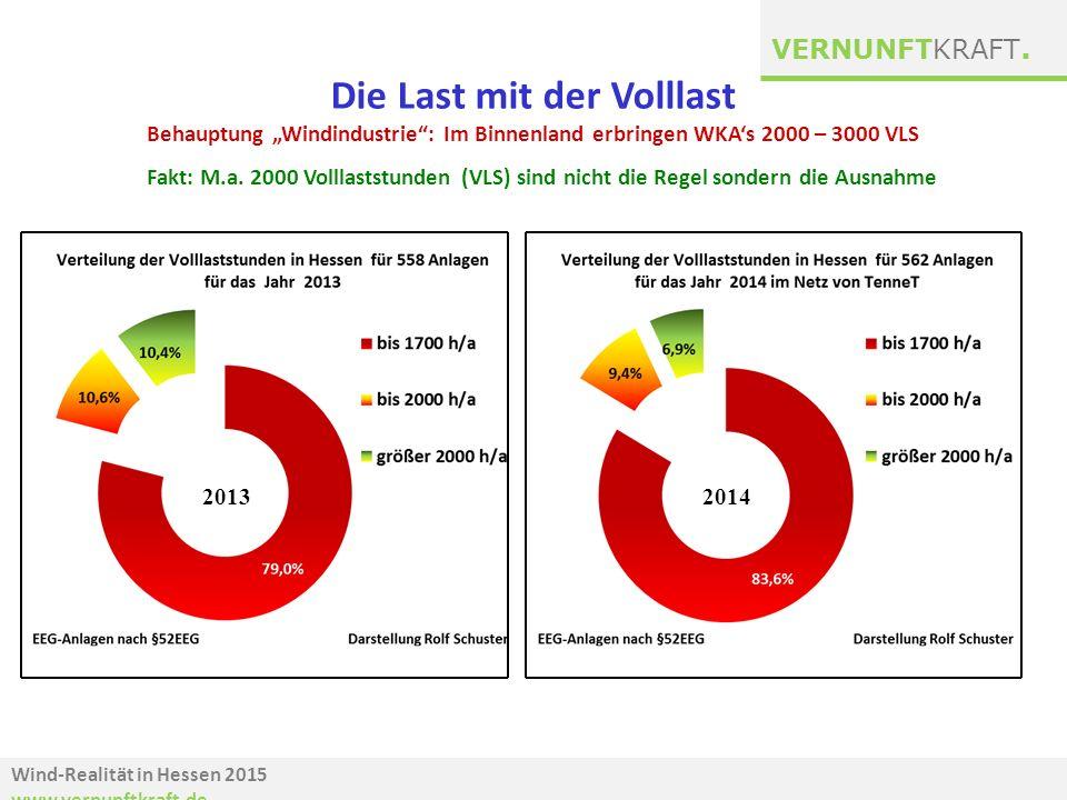 """Die Last mit der Volllast Behauptung """"Windindustrie : Im Binnenland erbringen WKA's 2000 – 3000 VLS"""