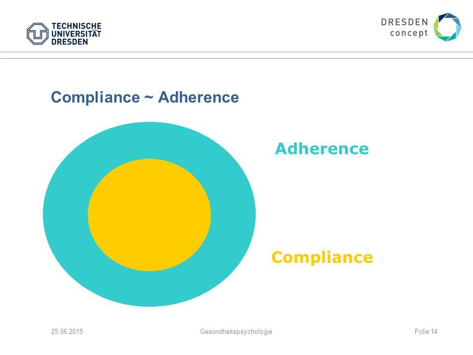 Compliance ~ Adherence