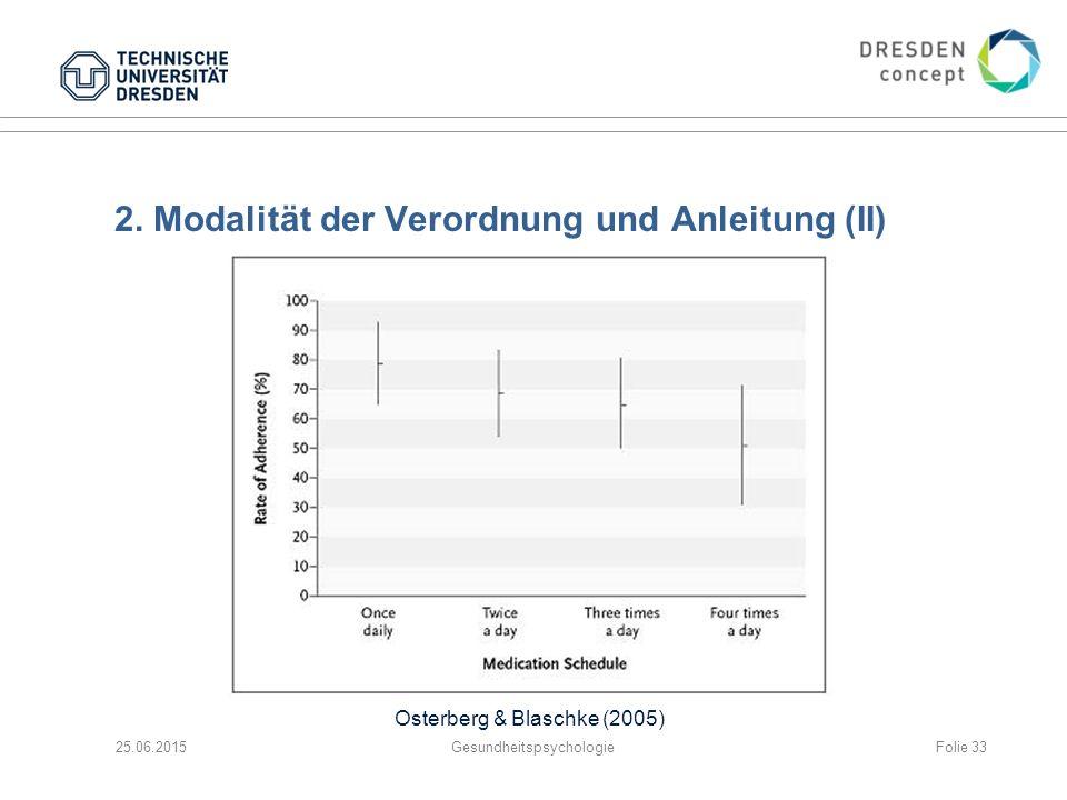 2. Modalität der Verordnung und Anleitung (II)