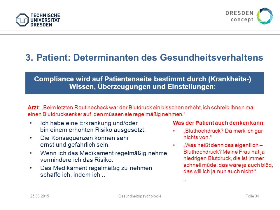 3. Patient: Determinanten des Gesundheitsverhaltens