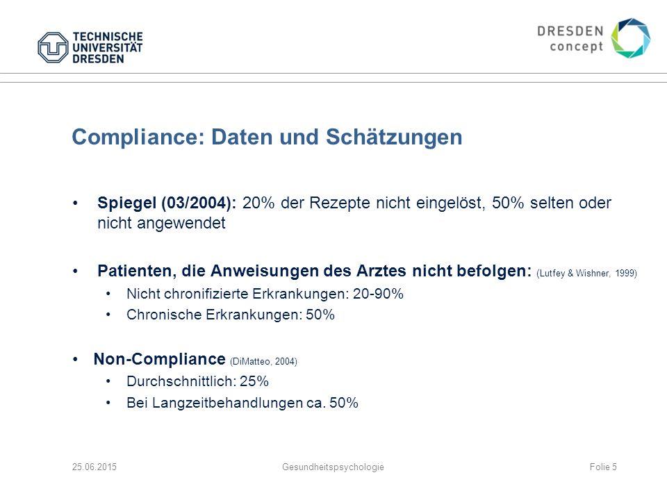 Compliance: Daten und Schätzungen